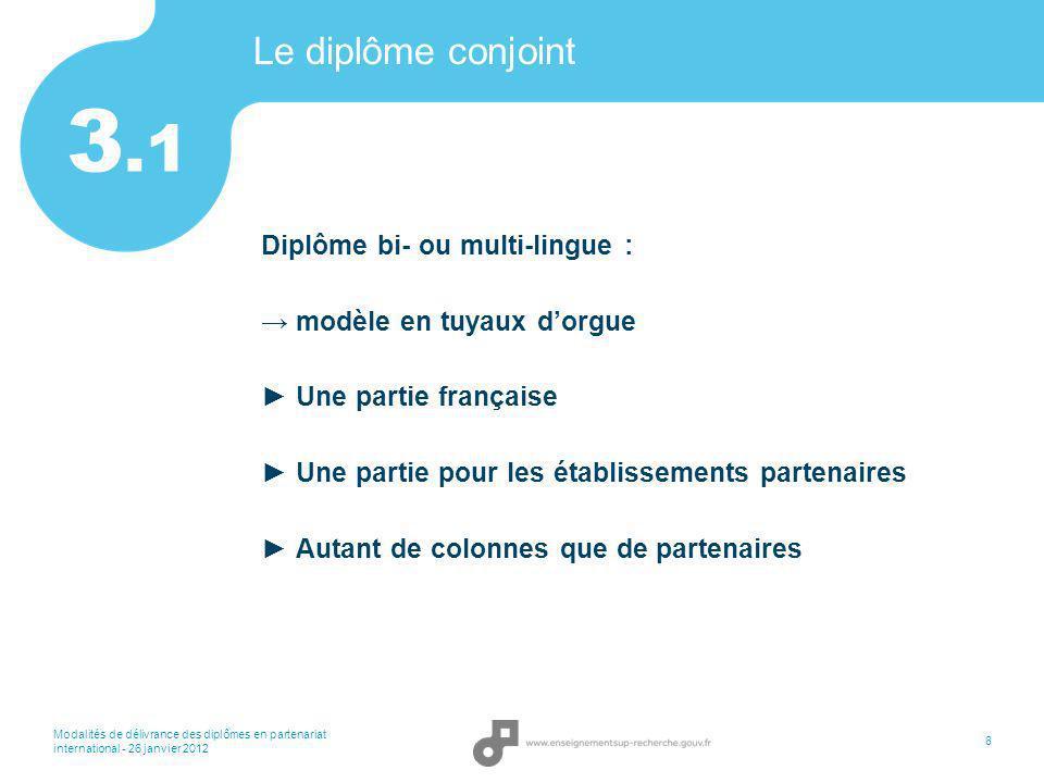 Modalités de délivrance des diplômes en partenariat international - 26 janvier 2012 8 Le diplôme conjoint Diplôme bi- ou multi-lingue : modèle en tuya