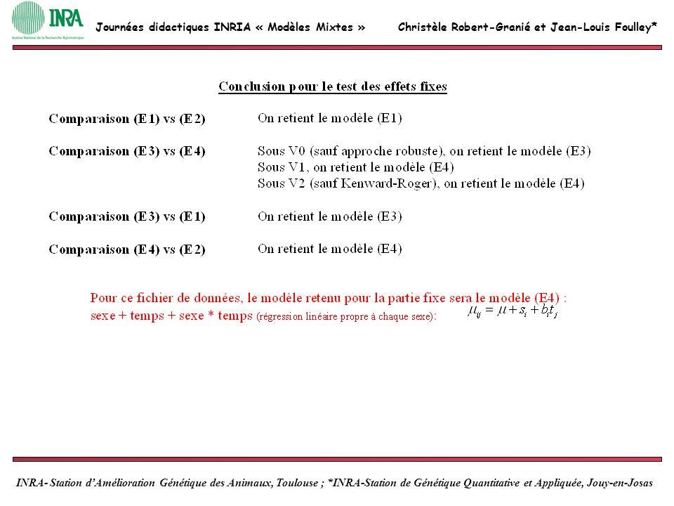 Christèle Robert-Granié et Jean-Louis Foulley* INRA- Station dAmélioration Génétique des Animaux, Toulouse ; *INRA-Station de Génétique Quantitative et Appliquée, Jouy-en-Josas Journées didactiques INRIA « Modèles Mixtes »
