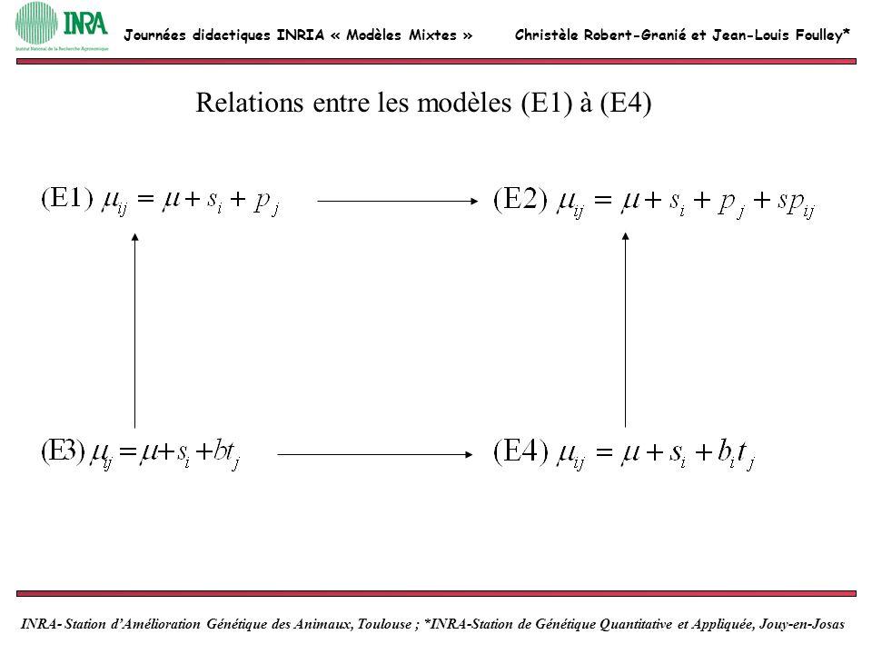 Christèle Robert-Granié et Jean-Louis Foulley* INRA- Station dAmélioration Génétique des Animaux, Toulouse ; *INRA-Station de Génétique Quantitative et Appliquée, Jouy-en-Josas Journées didactiques INRIA « Modèles Mixtes » Structures de variance covariance considérées pour le test des effets fixes Pour chaque modèle despérance considéré (E1) à (E4), on travaille avec 3 structures de variance-covariance :