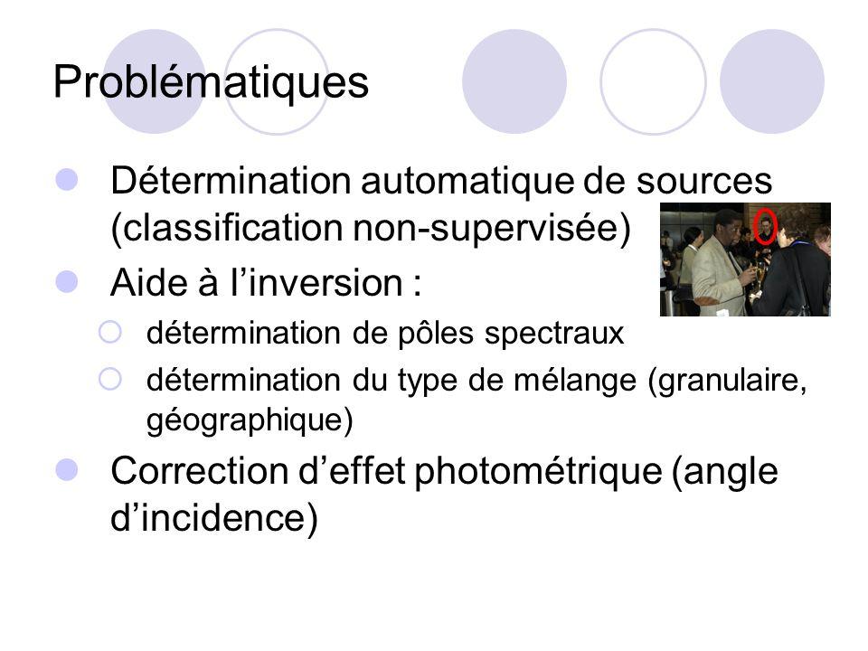 Problématiques Détermination automatique de sources (classification non-supervisée) Aide à linversion : détermination de pôles spectraux détermination