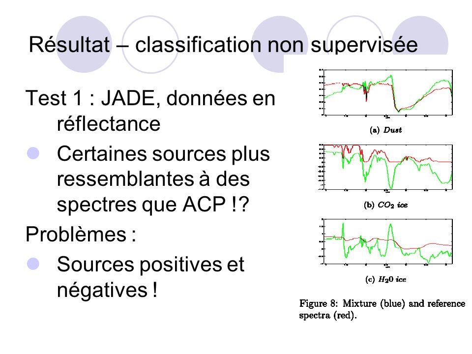 Résultat – classification non supervisée Test 1 : JADE, données en réflectance Certaines sources plus ressemblantes à des spectres que ACP !? Problème