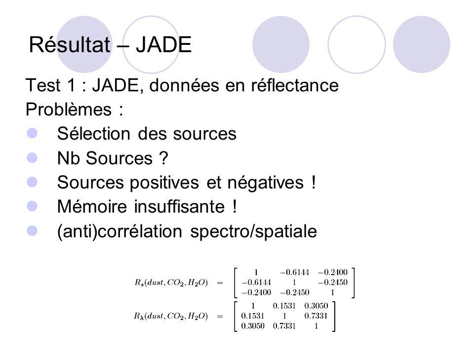 Résultat – JADE Test 1 : JADE, données en réflectance Problèmes : Sélection des sources Nb Sources ? Sources positives et négatives ! Mémoire insuffis