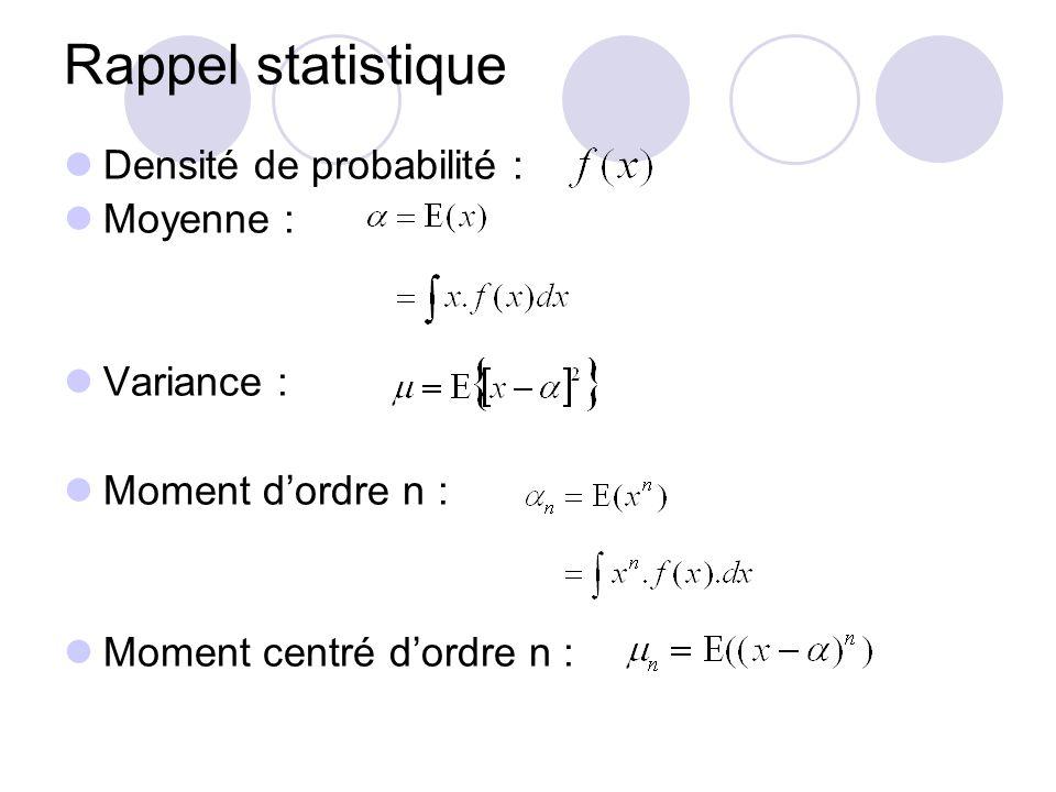 Rappel statistique Densité de probabilité : Moyenne : Variance : Moment dordre n : Moment centré dordre n :