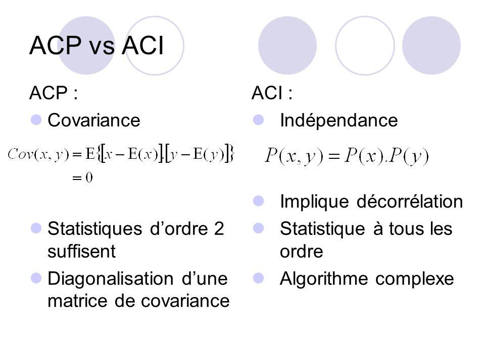 ACP vs ACI ACP : Covariance Statistiques dordre 2 suffisent Diagonalisation dune matrice de covariance ACI : Indépendance Implique décorrélation Stati