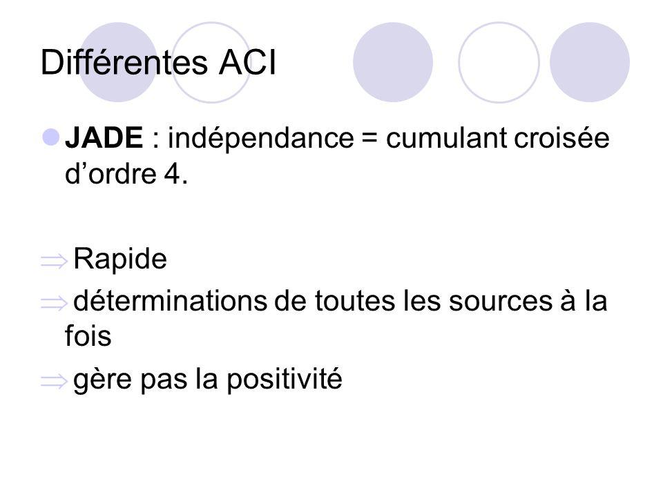 Différentes ACI JADE : indépendance = cumulant croisée dordre 4. Rapide déterminations de toutes les sources à la fois gère pas la positivité
