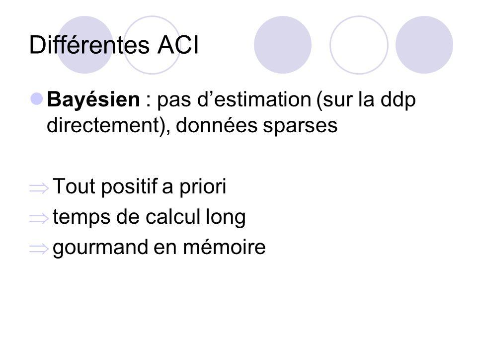 Différentes ACI Bayésien : pas destimation (sur la ddp directement), données sparses Tout positif a priori temps de calcul long gourmand en mémoire