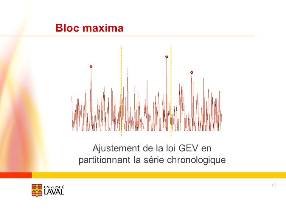 www.fsg.ulaval.ca Bloc maxima 11 Ajustement de la loi GEV en partitionnant la série chronologique
