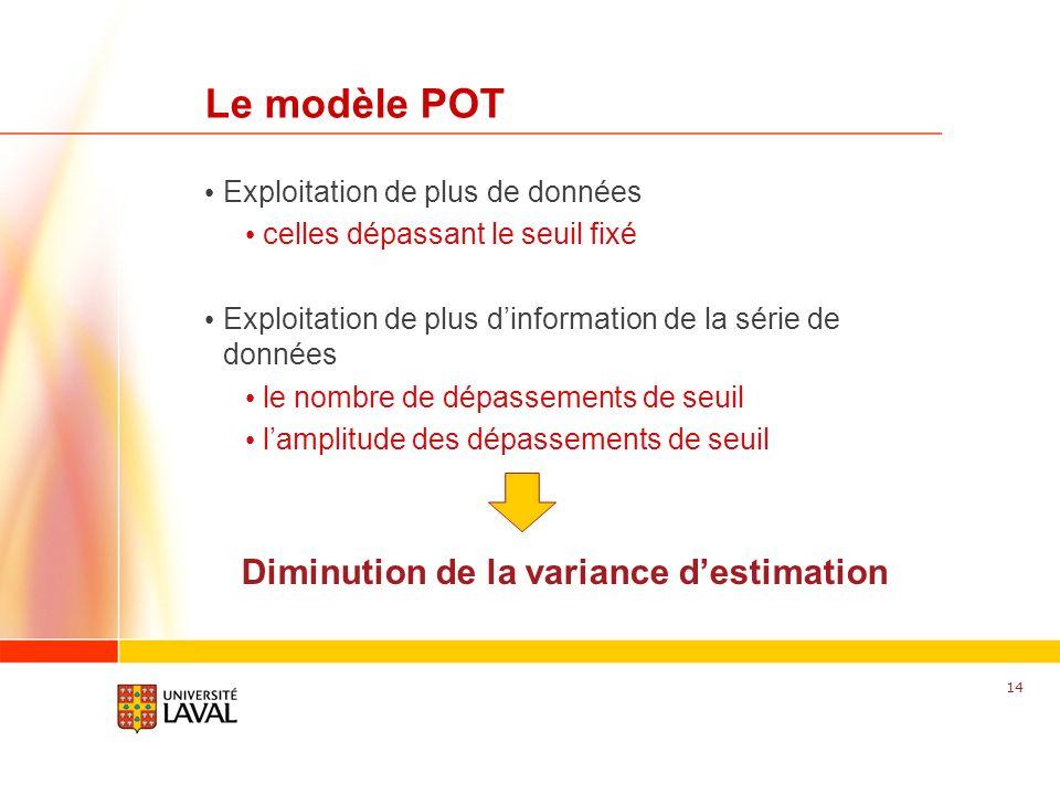 www.fsg.ulaval.ca Le modèle POT Exploitation de plus de données celles dépassant le seuil fixé Exploitation de plus dinformation de la série de donnée