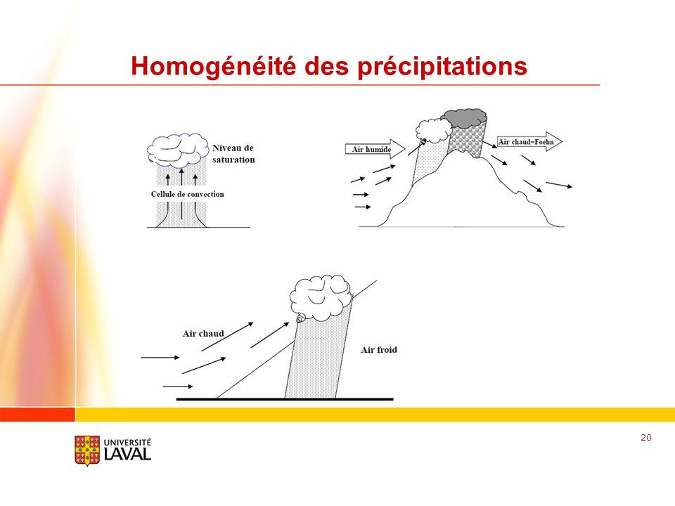 www.fsg.ulaval.ca Homogénéité des précipitations 20