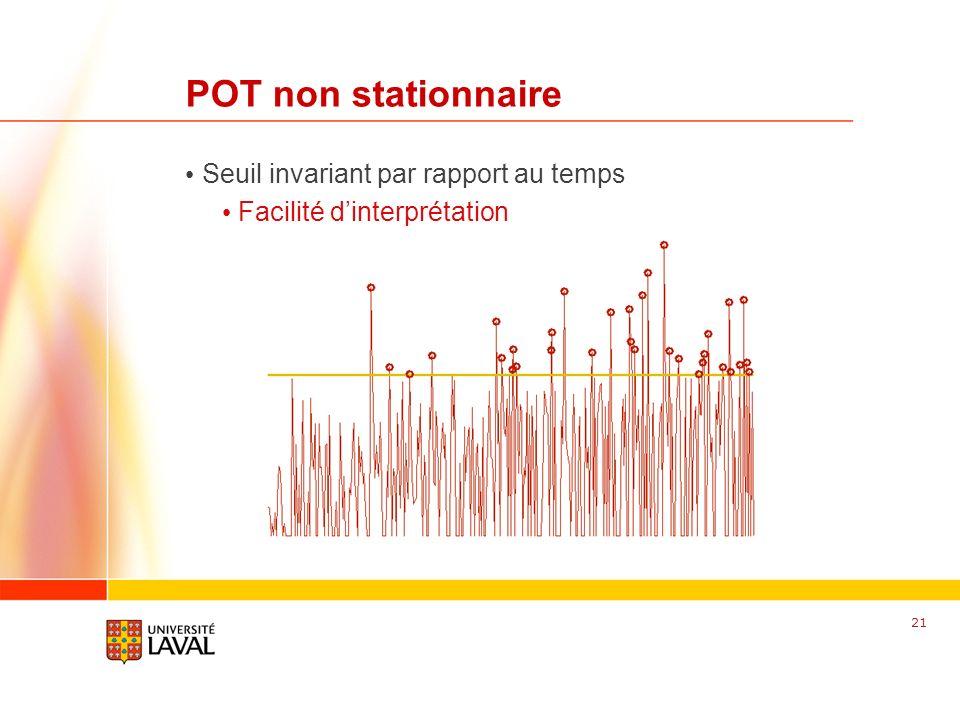 www.fsg.ulaval.ca POT non stationnaire 21 Seuil invariant par rapport au temps Facilité dinterprétation