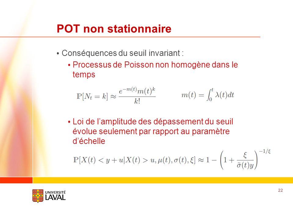 www.fsg.ulaval.ca POT non stationnaire Conséquences du seuil invariant : Processus de Poisson non homogène dans le temps Loi de lamplitude des dépasse