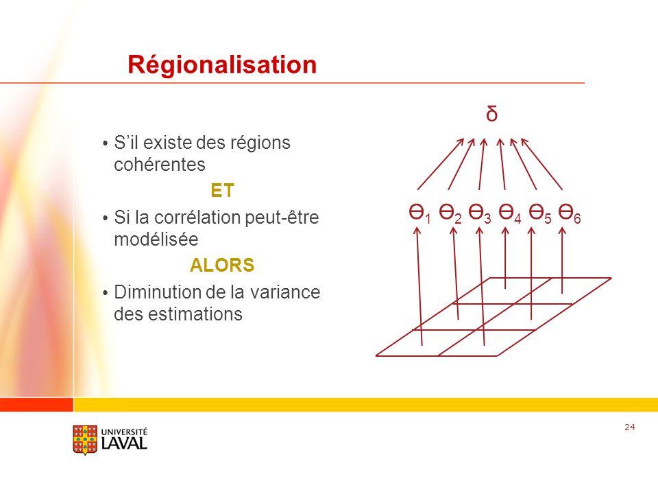 www.fsg.ulaval.ca Régionalisation Sil existe des régions cohérentes ET Si la corrélation peut-être modélisée ALORS Diminution de la variance des estim