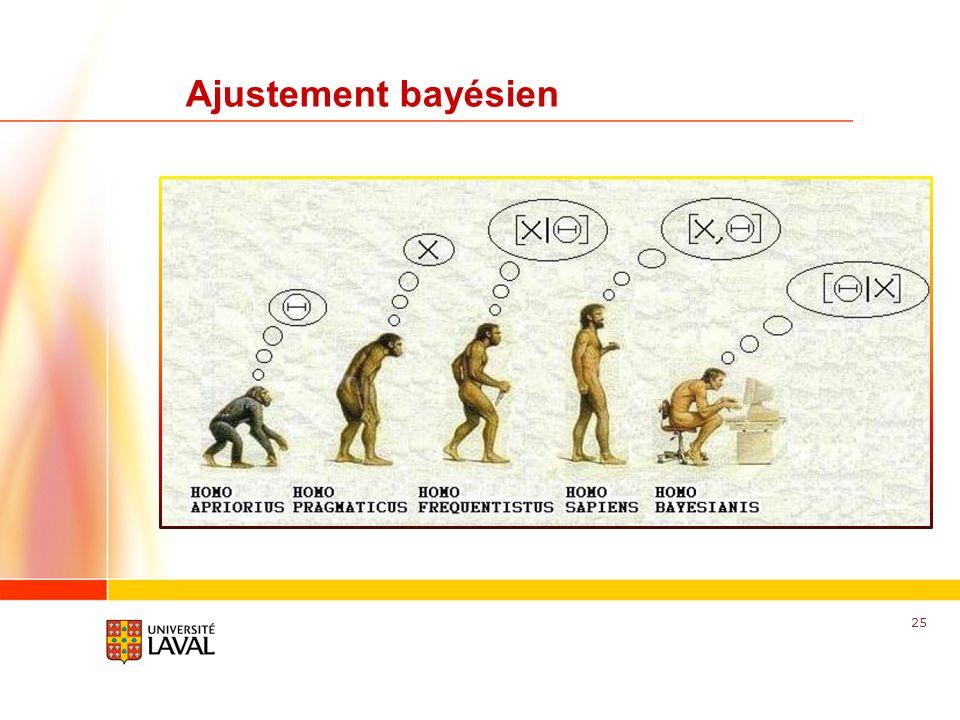 www.fsg.ulaval.ca Ajustement bayésien 25