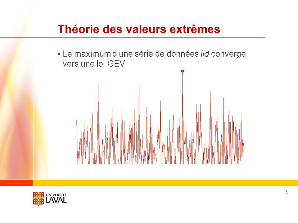 www.fsg.ulaval.ca Théorie des valeurs extrêmes Le maximum dune série de données iid converge vers une loi GEV 8