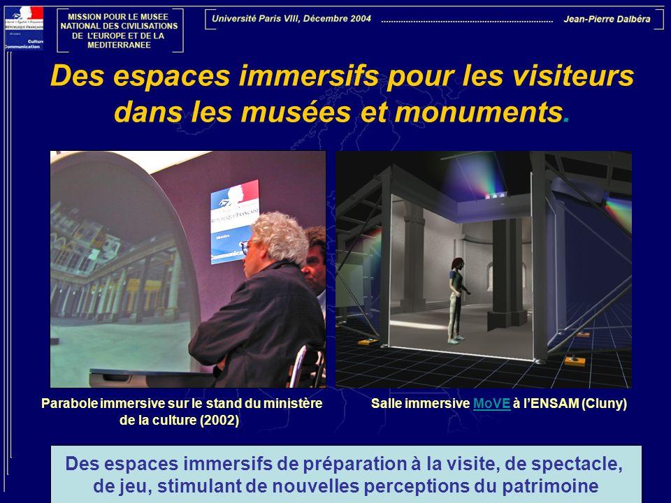 Des espaces immersifs pour les visiteurs dans les musées et monuments. Des espaces immersifs de préparation à la visite, de spectacle, de jeu, stimula