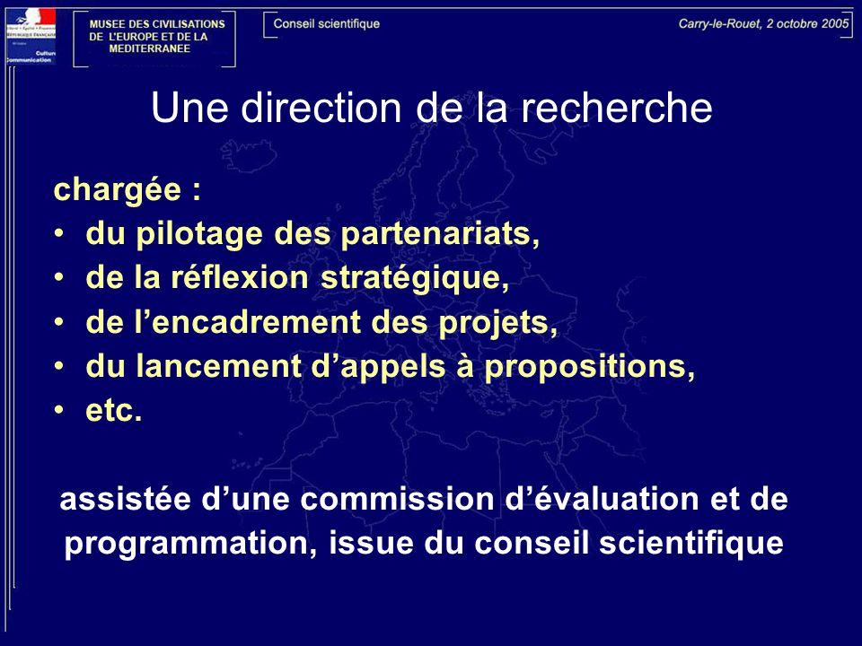 Une direction de la recherche chargée : du pilotage des partenariats, de la réflexion stratégique, de lencadrement des projets, du lancement dappels à propositions, etc.