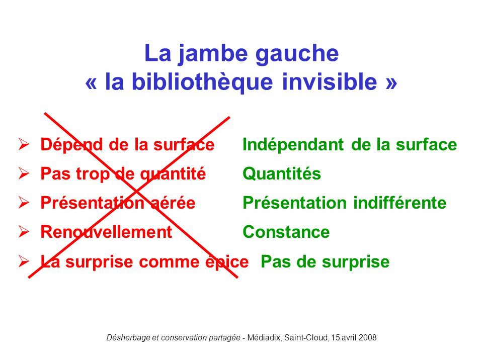 Désherbage et conservation partagée - Médiadix, Saint-Cloud, 15 avril 2008 Dépend de la surface Pas trop de quantité Présentation aérée Renouvellement