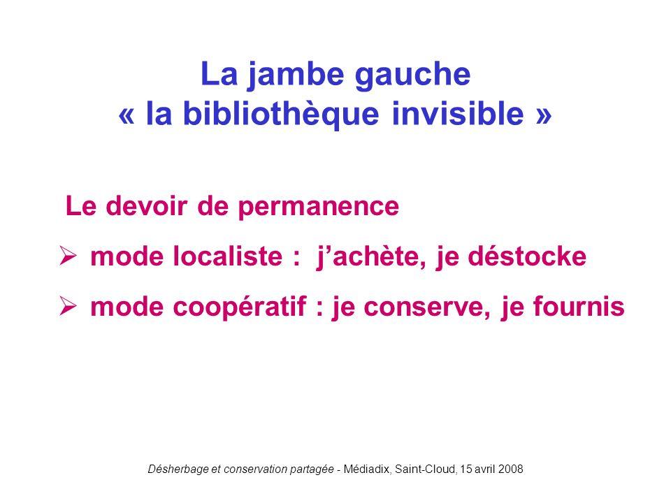 Désherbage et conservation partagée - Médiadix, Saint-Cloud, 15 avril 2008 Le devoir de permanence mode localiste : jachète, je déstocke mode coopérat
