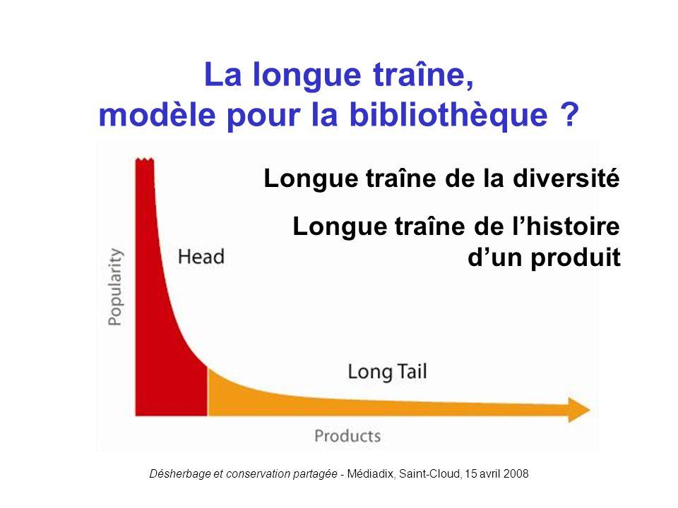Désherbage et conservation partagée - Médiadix, Saint-Cloud, 15 avril 2008 La longue traîne, modèle pour la bibliothèque ? Longue traîne de la diversi