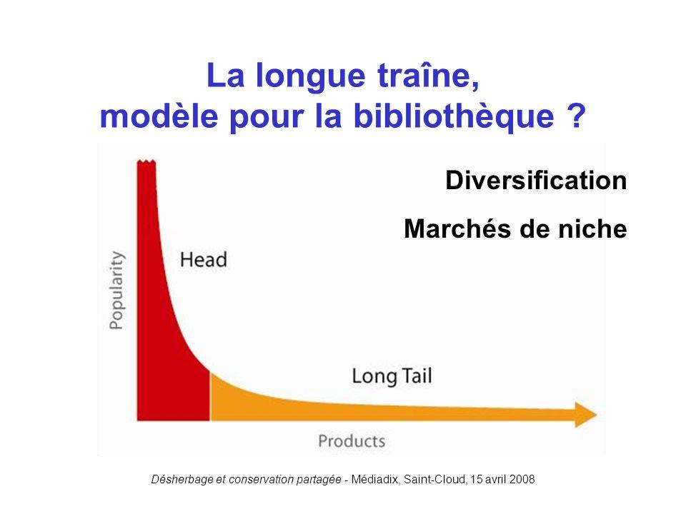 Désherbage et conservation partagée - Médiadix, Saint-Cloud, 15 avril 2008 La longue traîne, modèle pour la bibliothèque ? Diversification Marchés de