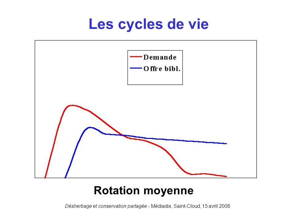 Désherbage et conservation partagée - Médiadix, Saint-Cloud, 15 avril 2008 Les cycles de vie Rotation moyenne
