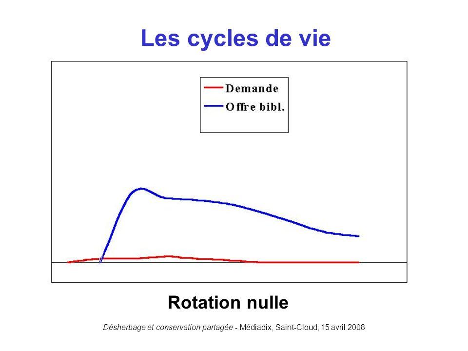 Désherbage et conservation partagée - Médiadix, Saint-Cloud, 15 avril 2008 Les cycles de vie Rotation nulle