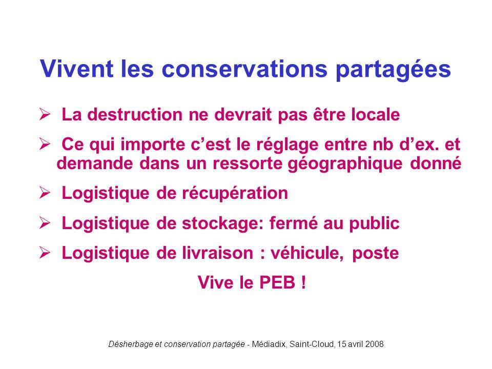 Désherbage et conservation partagée - Médiadix, Saint-Cloud, 15 avril 2008 La destruction ne devrait pas être locale Ce qui importe cest le réglage en