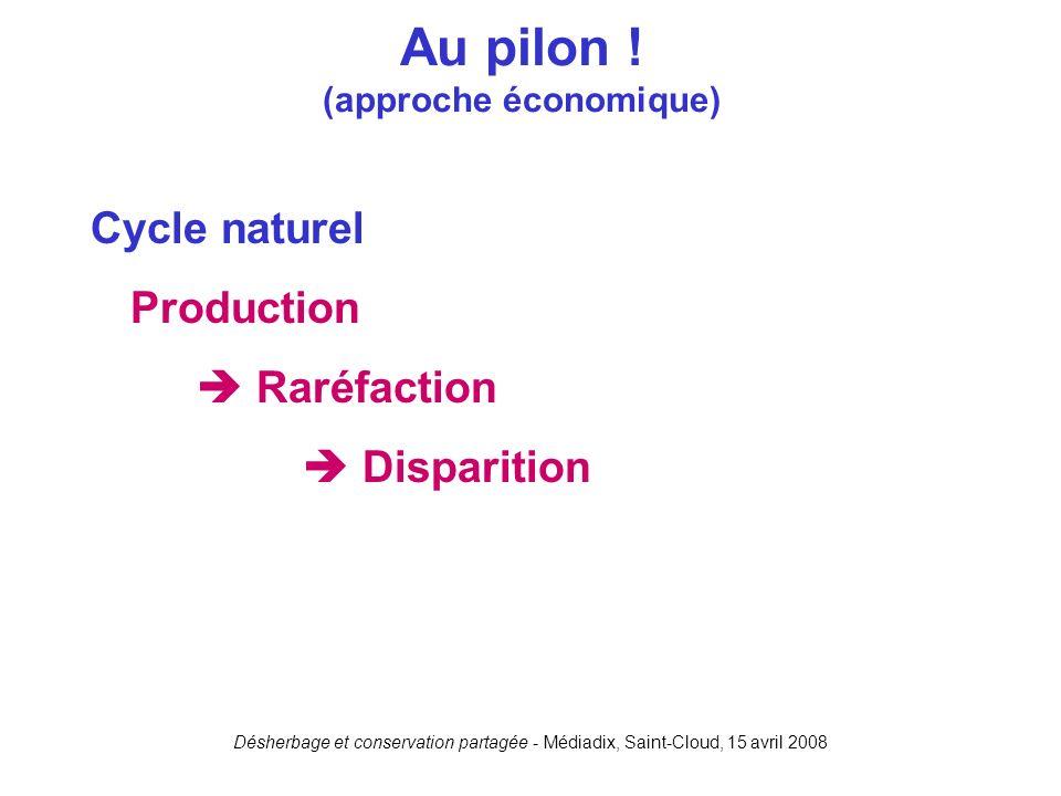 Désherbage et conservation partagée - Médiadix, Saint-Cloud, 15 avril 2008 Cycle naturel Production Raréfaction Disparition Au pilon ! (approche écono