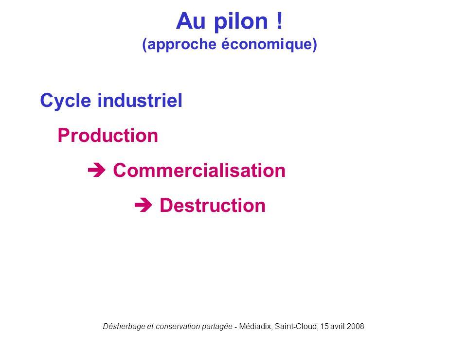 Désherbage et conservation partagée - Médiadix, Saint-Cloud, 15 avril 2008 Cycle industriel Production Commercialisation Destruction Au pilon ! (appro