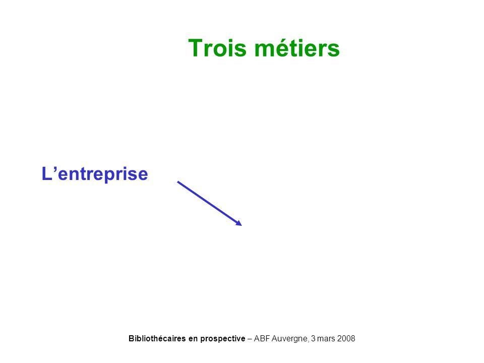 Bibliothécaires en prospective – ABF Auvergne, 3 mars 2008 Lentreprise Trois métiers