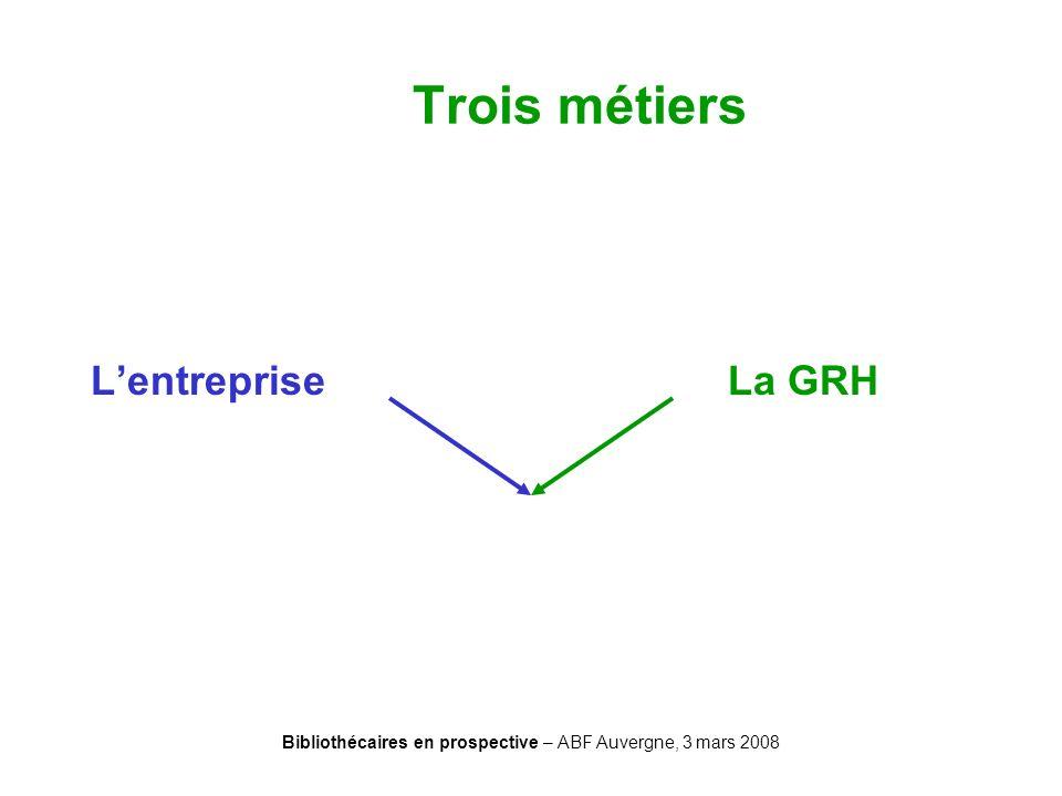 Bibliothécaires en prospective – ABF Auvergne, 3 mars 2008 Lentreprise La GRH Trois métiers