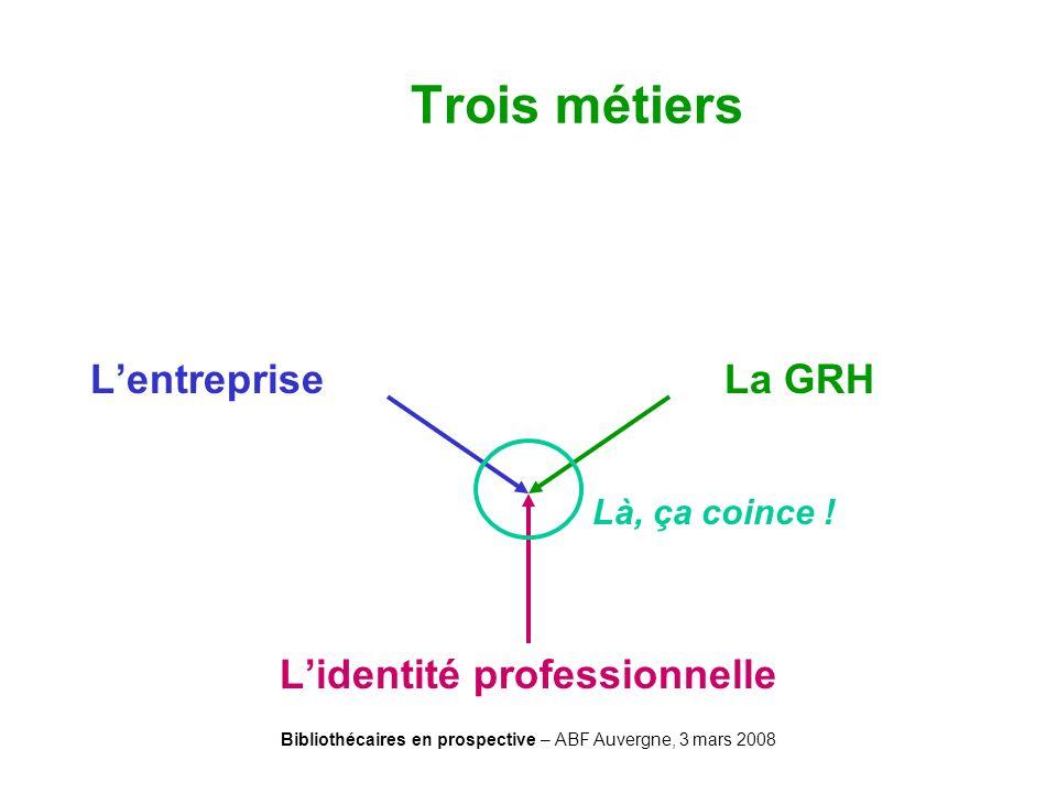 Bibliothécaires en prospective – ABF Auvergne, 3 mars 2008 Lentreprise La GRH Lidentité professionnelle Là, ça coince ! Trois métiers