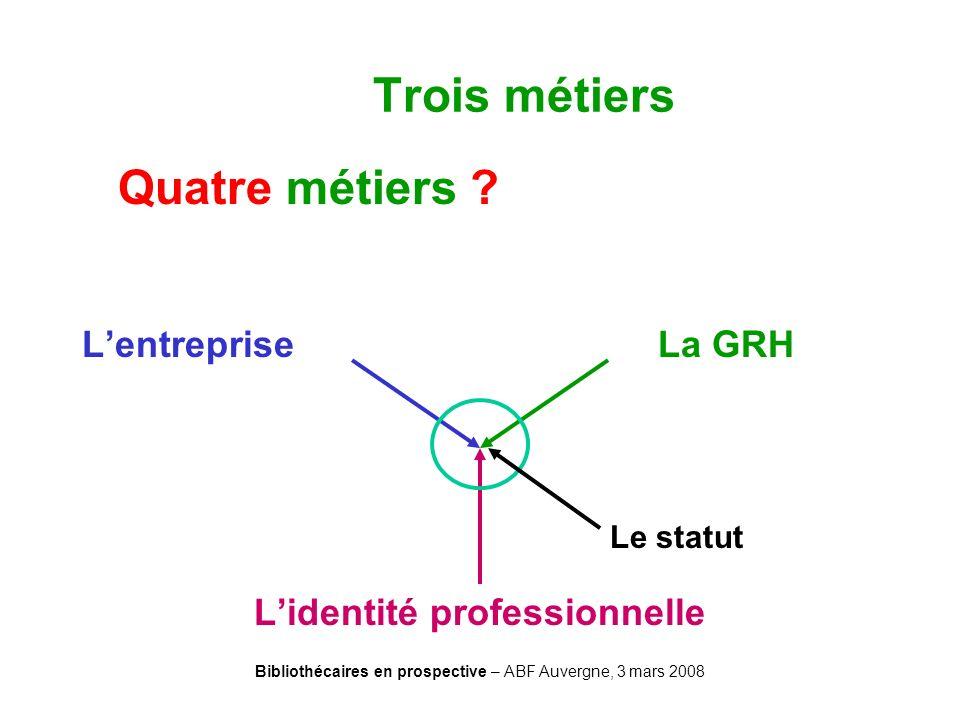 Bibliothécaires en prospective – ABF Auvergne, 3 mars 2008 Lentreprise La GRH Lidentité professionnelle Le statut Quatre métiers ? Trois métiers