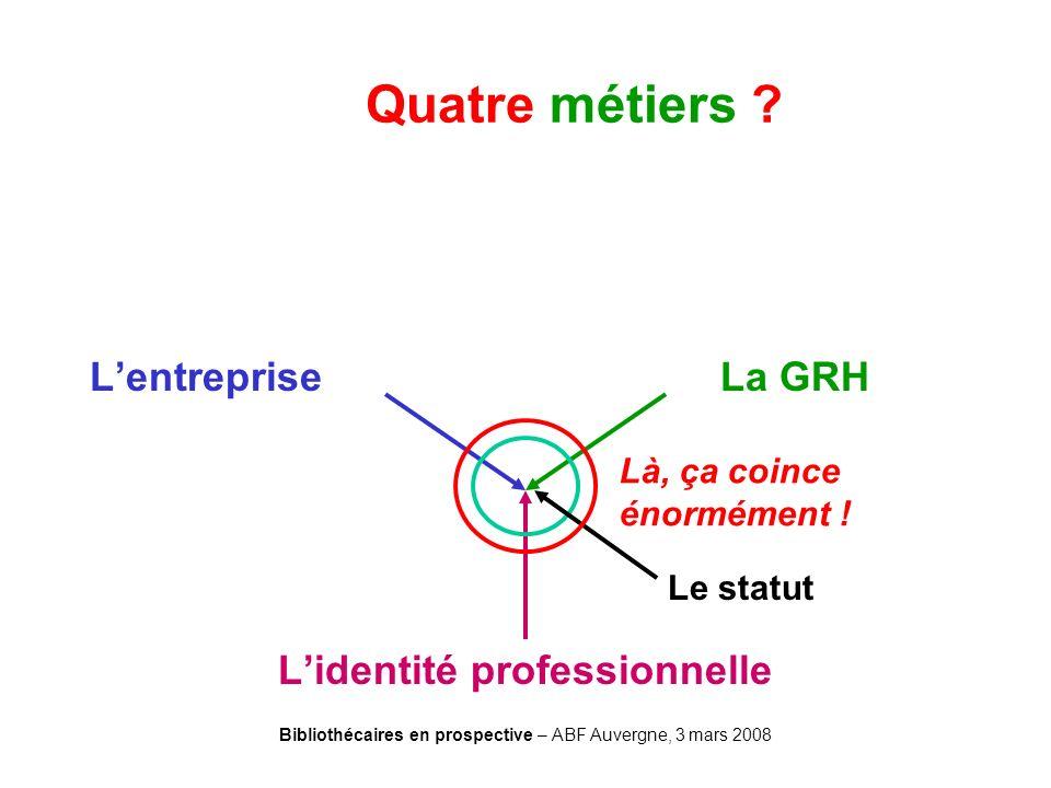 Bibliothécaires en prospective – ABF Auvergne, 3 mars 2008 Lentreprise La GRH Lidentité professionnelle Le statut Là, ça coince énormément ! Quatre mé