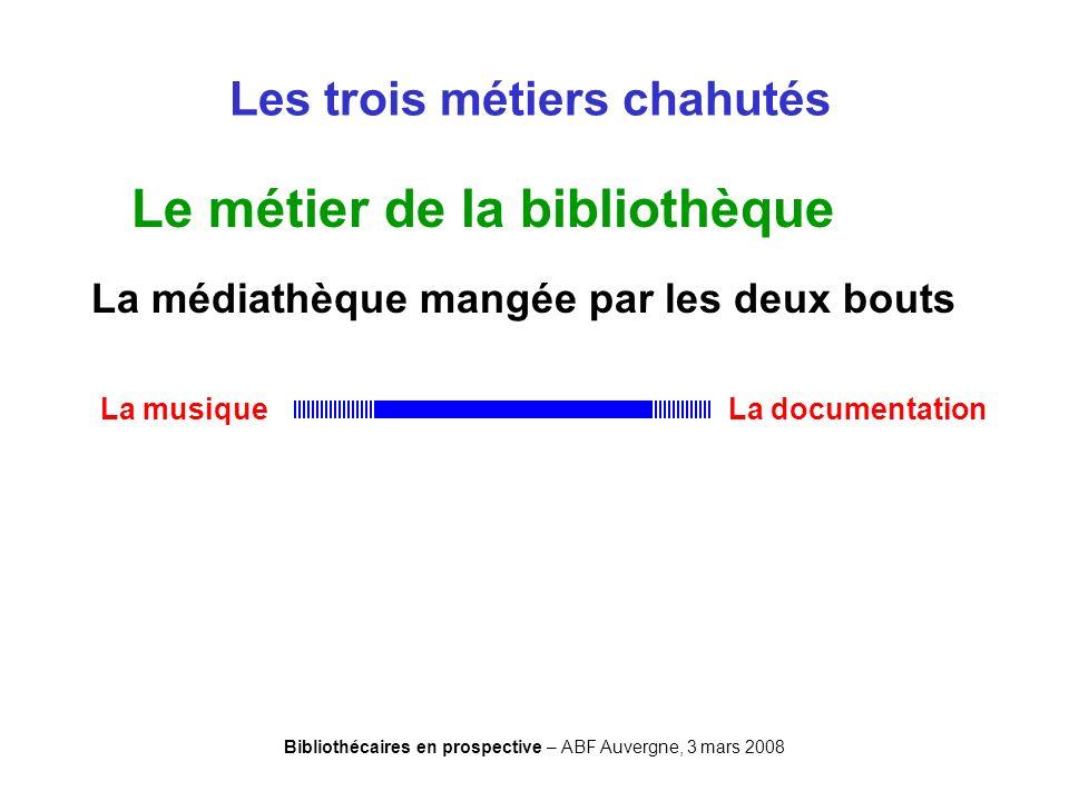 Bibliothécaires en prospective – ABF Auvergne, 3 mars 2008 Les trois métiers chahutés Le métier de la bibliothèque La médiathèque mangée par les deux