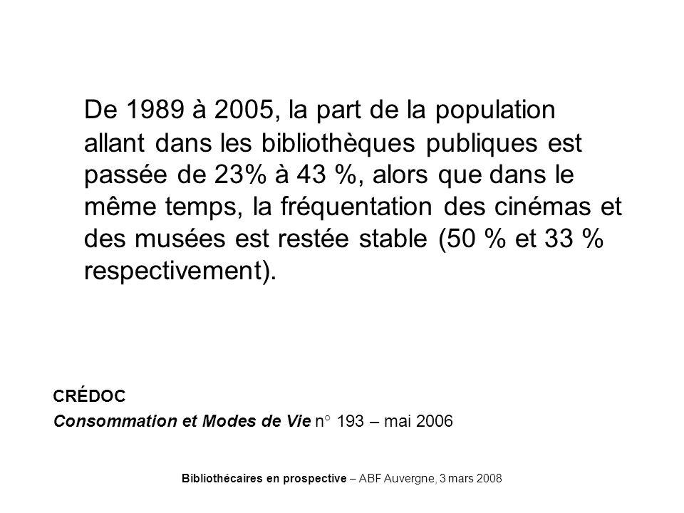 Bibliothécaires en prospective – ABF Auvergne, 3 mars 2008 CREDOC De 1989 à 2005, la part de la population allant dans les bibliothèques publiques est