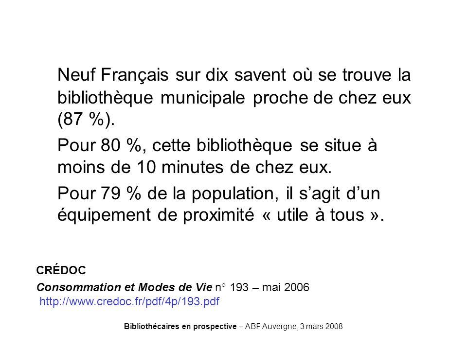 Bibliothécaires en prospective – ABF Auvergne, 3 mars 2008 CREDOC Neuf Français sur dix savent où se trouve la bibliothèque municipale proche de chez