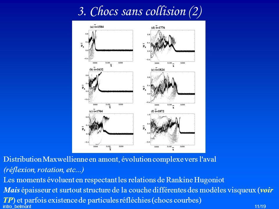 intro_belmont11/19 3. Chocs sans collision (2) Distribution Maxwellienne en amont, évolution complexe vers l'aval (réflexion, rotation, etc...) Les mo