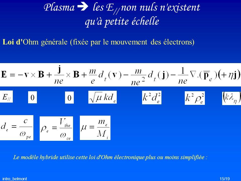intro_belmont15/19 Plasma les E // non nuls n'existent qu'à petite échelle Loi d'Ohm générale (fixée par le mouvement des électrons) 0 0 E // Le modèl