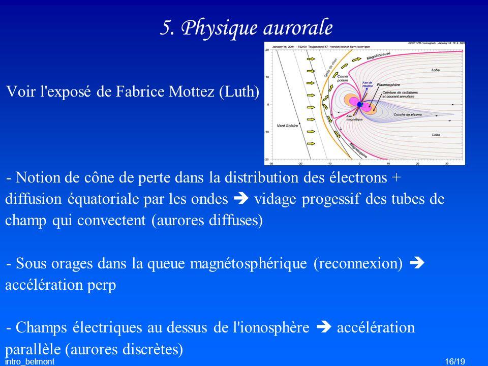 intro_belmont16/19 5. Physique aurorale Voir l'exposé de Fabrice Mottez (Luth) - Notion de cône de perte dans la distribution des électrons + diffusio