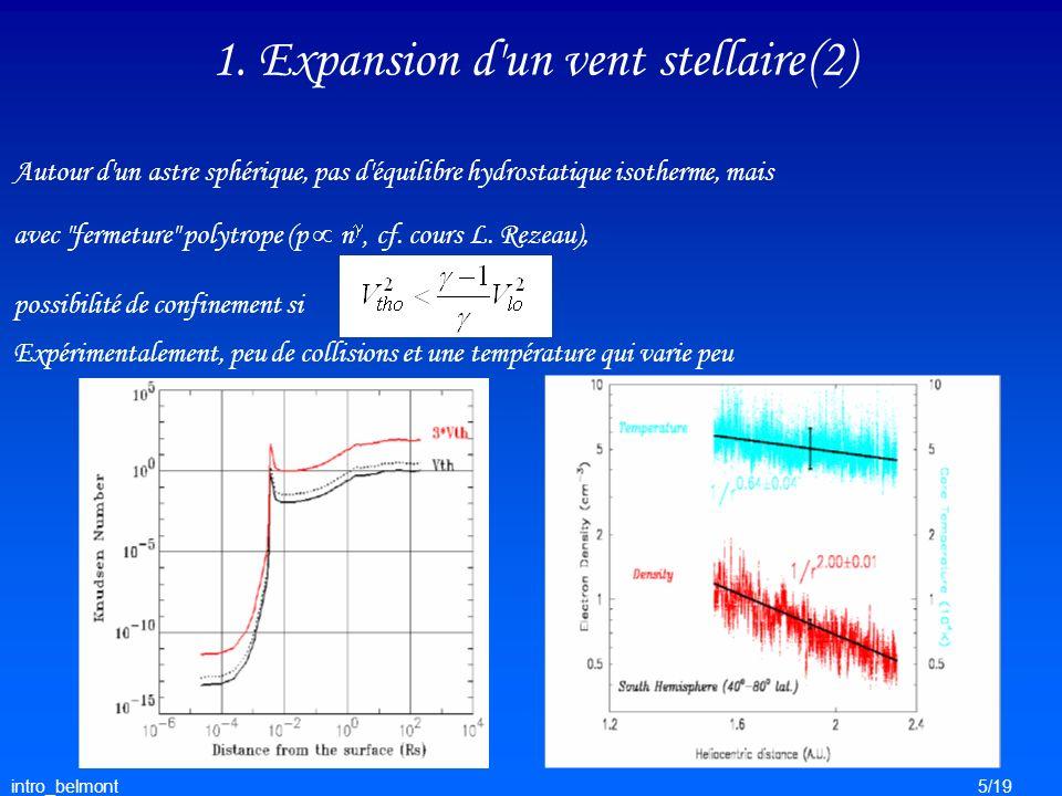 intro_belmont5/19 1. Expansion d'un vent stellaire (2) Autour d'un astre sphérique, pas d'équilibre hydrostatique isotherme, mais avec