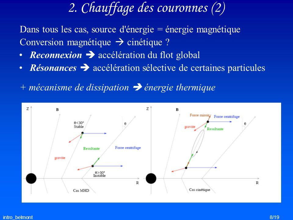 intro_belmont8/19 2. Chauffage des couronnes (2) Dans tous les cas, source d'énergie = énergie magnétique Conversion magnétique cinétique ? Reconnexio