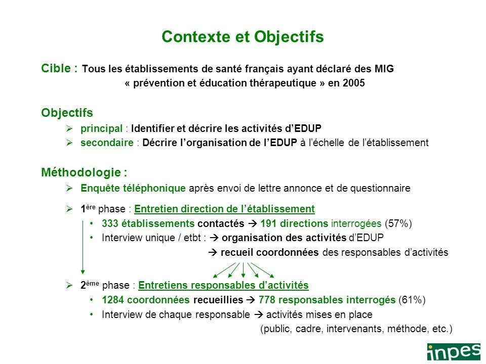 2 Document confidentiel Contexte et Objectifs Cible : Tous les établissements de santé français ayant déclaré des MIG « prévention et éducation thérap