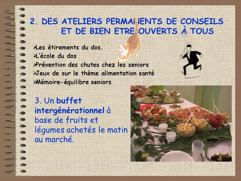 Les animations à la salle Polyvalente 1.DES DEBATS 16h Le Trottibus 16h30 Comment améliorer la qualité des repas- Mr Schoumaker (Société Avenance Elio