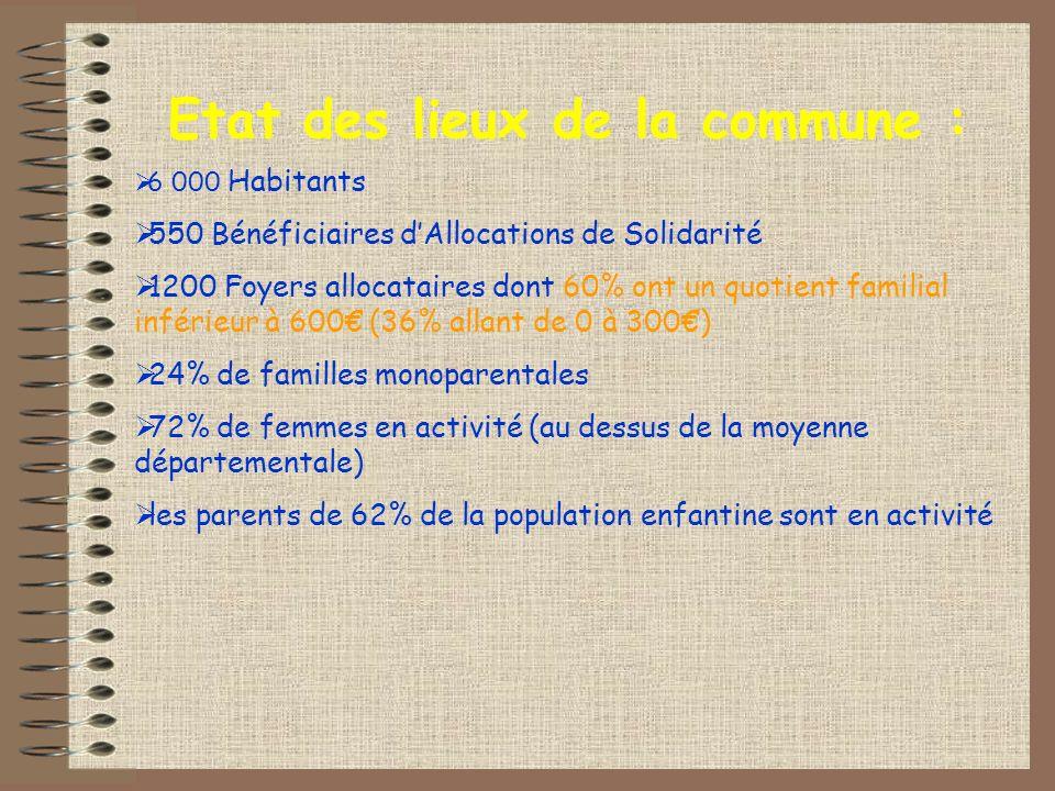 Présentation de laction prévention santé sur la commune de Grabels (34) Marie Annick Alexandre adjointe au maire