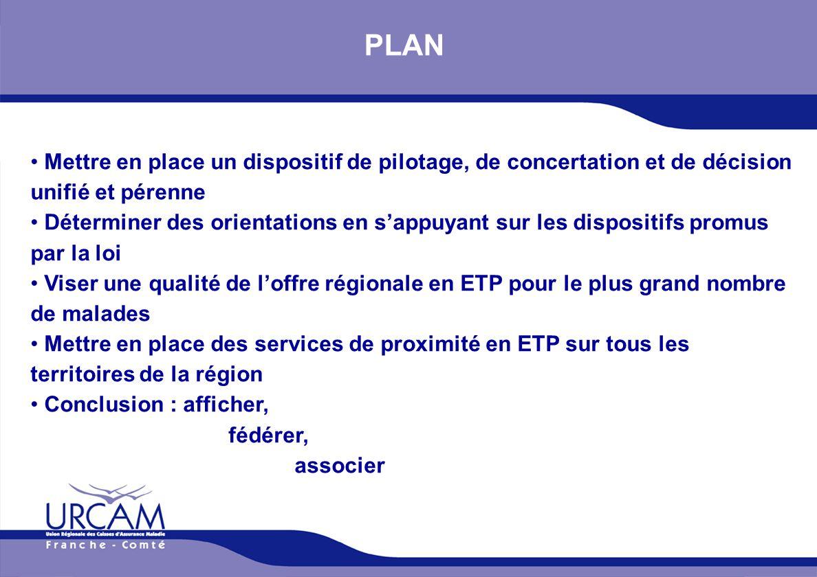 URCAM - 12/01/2014 PLAN Mettre en place un dispositif de pilotage, de concertation et de décision unifié et pérenne Déterminer des orientations en sap