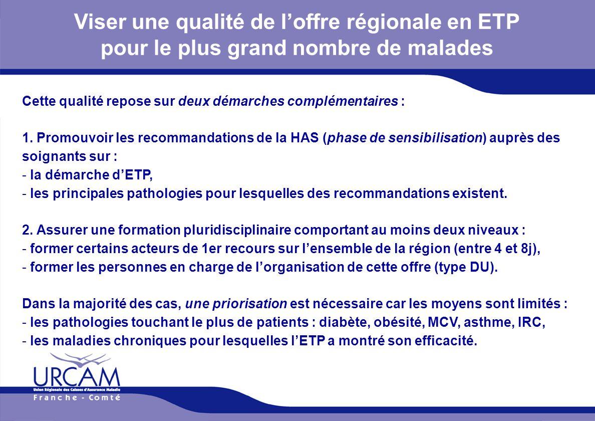 URCAM - 12/01/2014 Viser une qualité de loffre régionale en ETP pour le plus grand nombre de malades Cette qualité repose sur deux démarches complémen
