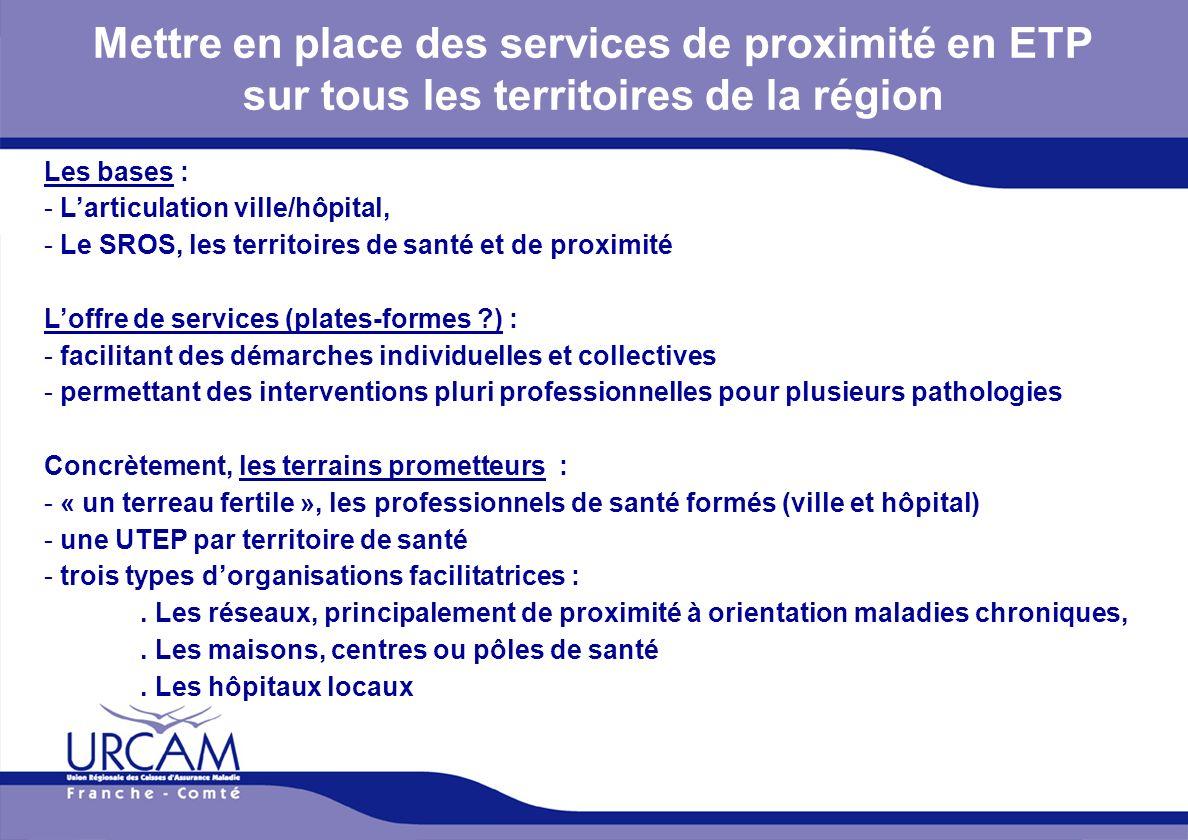 URCAM - 12/01/2014 Mettre en place des services de proximité en ETP sur tous les territoires de la région Les bases : - Larticulation ville/hôpital, -