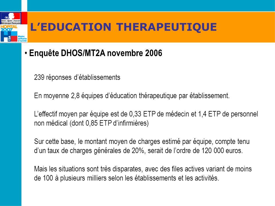 LEDUCATION THERAPEUTIQUE Enquête DHOS/MT2A novembre 2006 239 réponses détablissements En moyenne 2,8 équipes déducation thérapeutique par établissemen