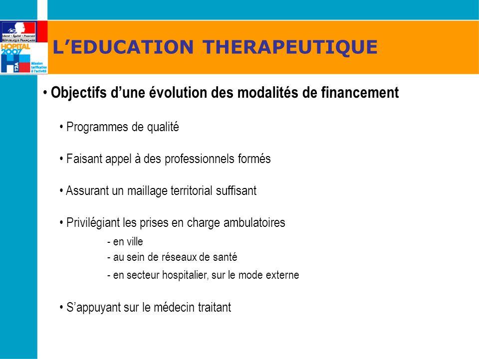 LEDUCATION THERAPEUTIQUE Objectifs dune évolution des modalités de financement Programmes de qualité Faisant appel à des professionnels formés Assuran